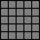 HW4: Variational Autoencoders | Bayesian Deep Learning